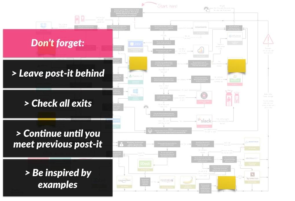 revenue_tree_examples.jpeg